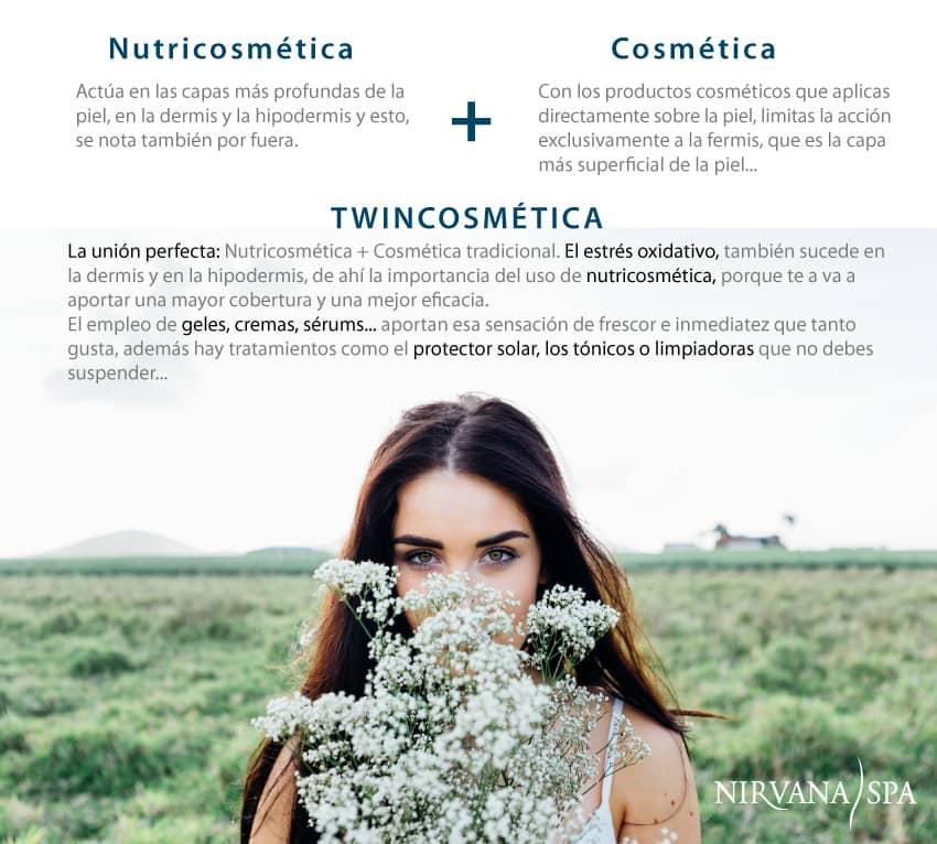 wincosmetica, Nirvana Spa