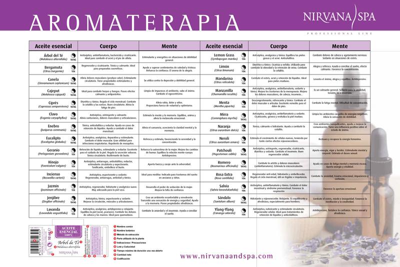 Cartel Aceites Esenciales, Nirvana Spa